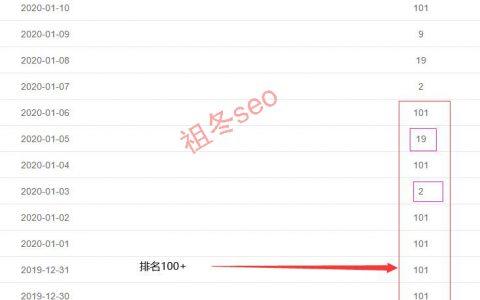 seo案列:波纹管厂家排名上首页