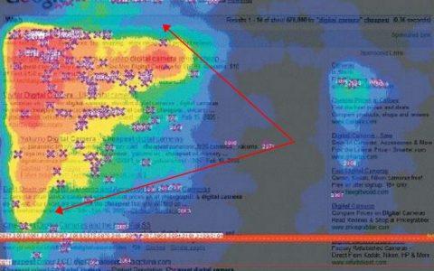 51挑年货就上人人买:seo中的用户视觉金三角是什么意思?